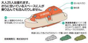 tunami-lifeboat