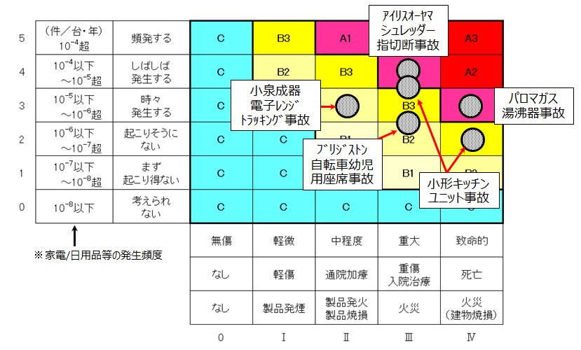 r-map3