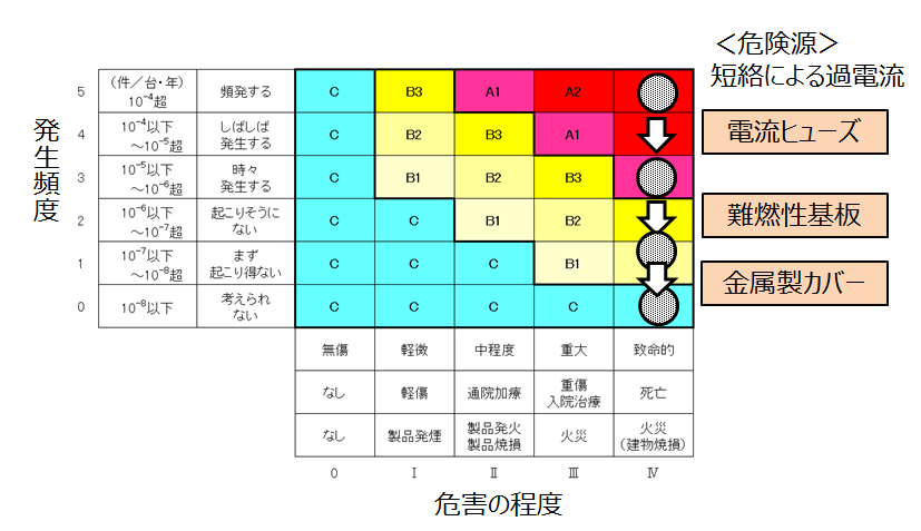 r-map4