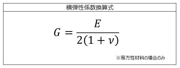 横弾性係数換算式(ヤング率とポアソン比から横弾性係数を求める ...