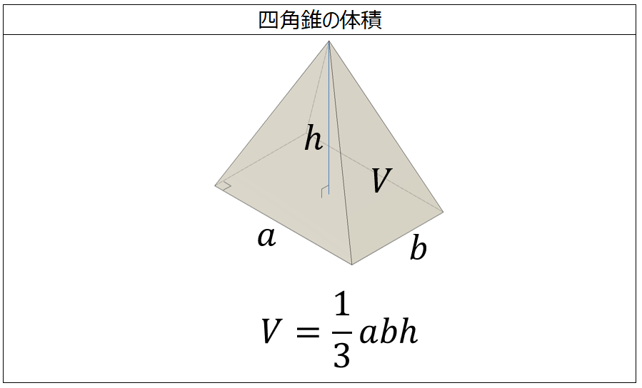 角錐 方 四 求め 体積 の